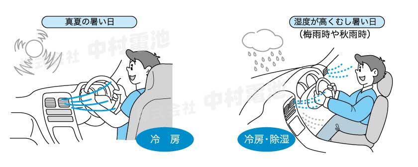 真夏の暑い日、湿度が高くむし暑い日の車内イメージ