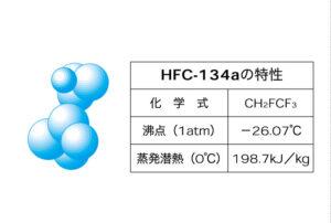 HFC-134aの特性
